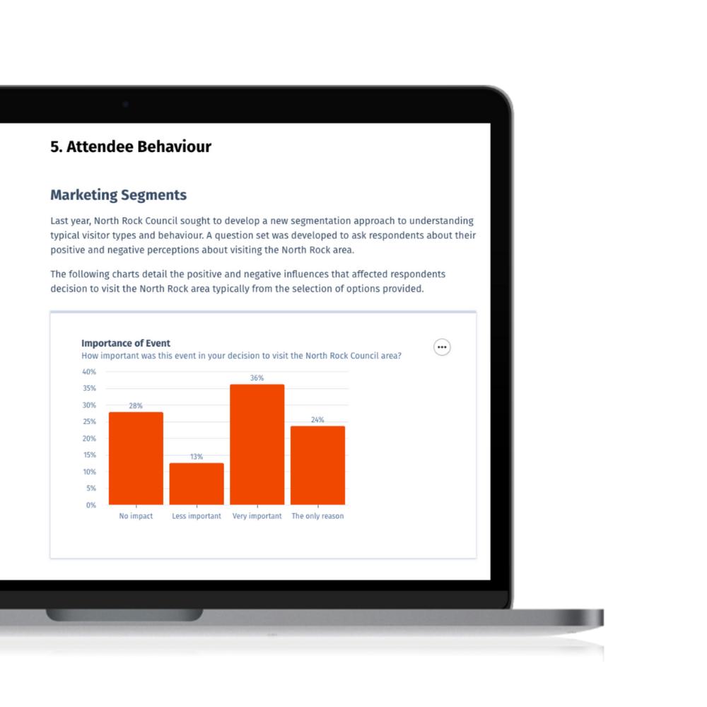 Culture-Counts-Online-Insights-Report-1000x1000_2